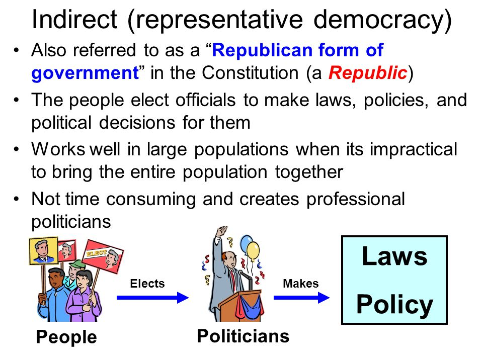 "Indirect (representative democracy) Also referred to as a ""Republican form of government"" in the Constitution (a Republic) The people elect officials"