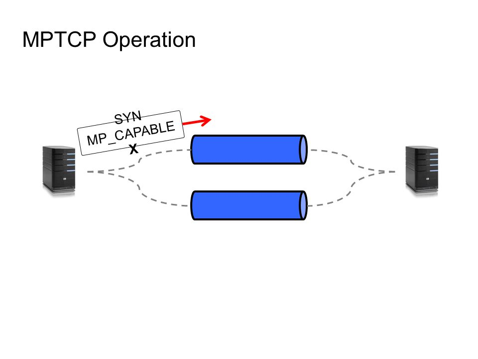 MPTCP Operation SYN MP_CAPABLE X
