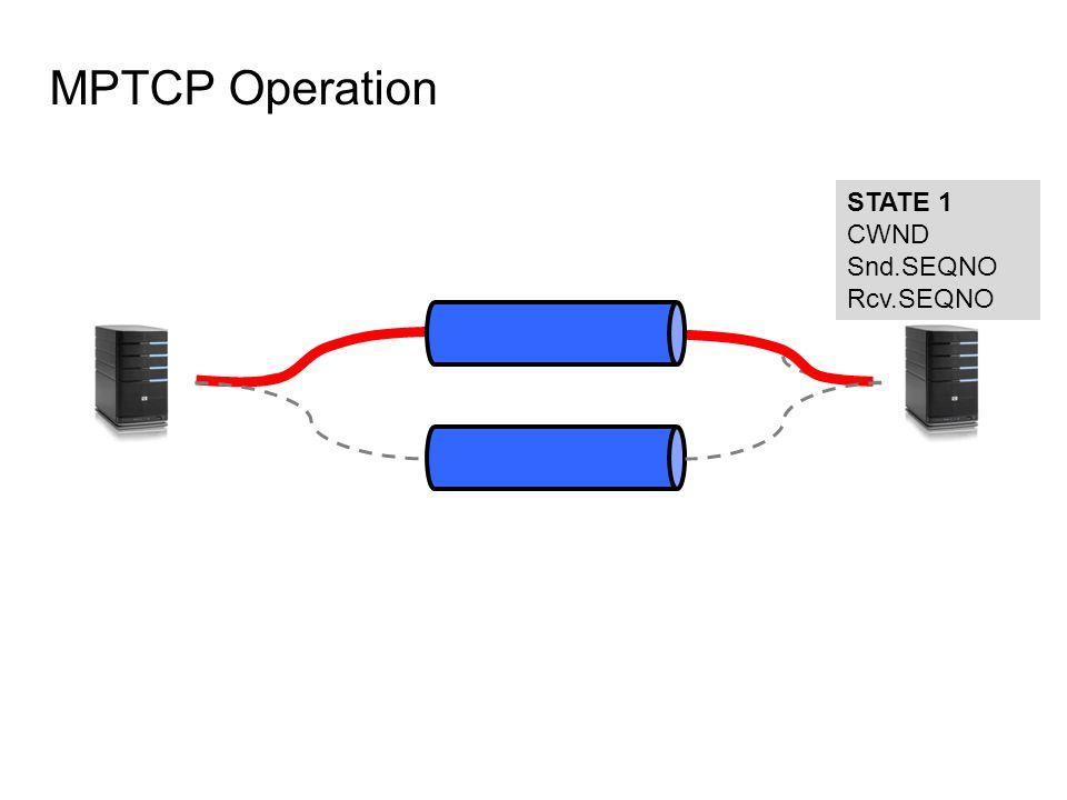 MPTCP Operation STATE 1 CWND Snd.SEQNO Rcv.SEQNO