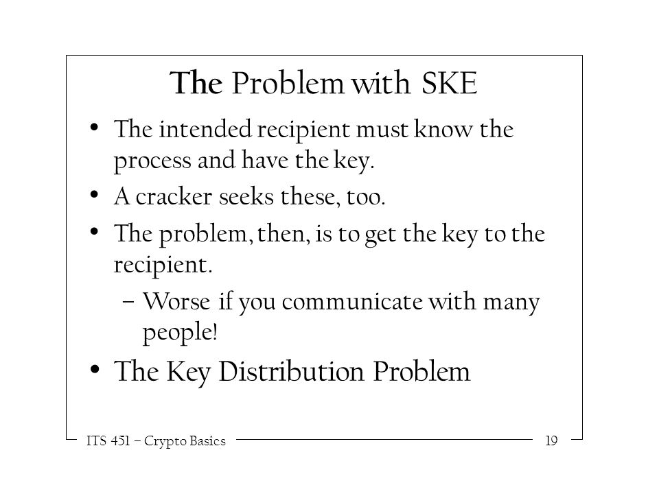 ITS 451 – Crypto Basics19 The Problem with SKE The intended recipient must know the process and have the key.
