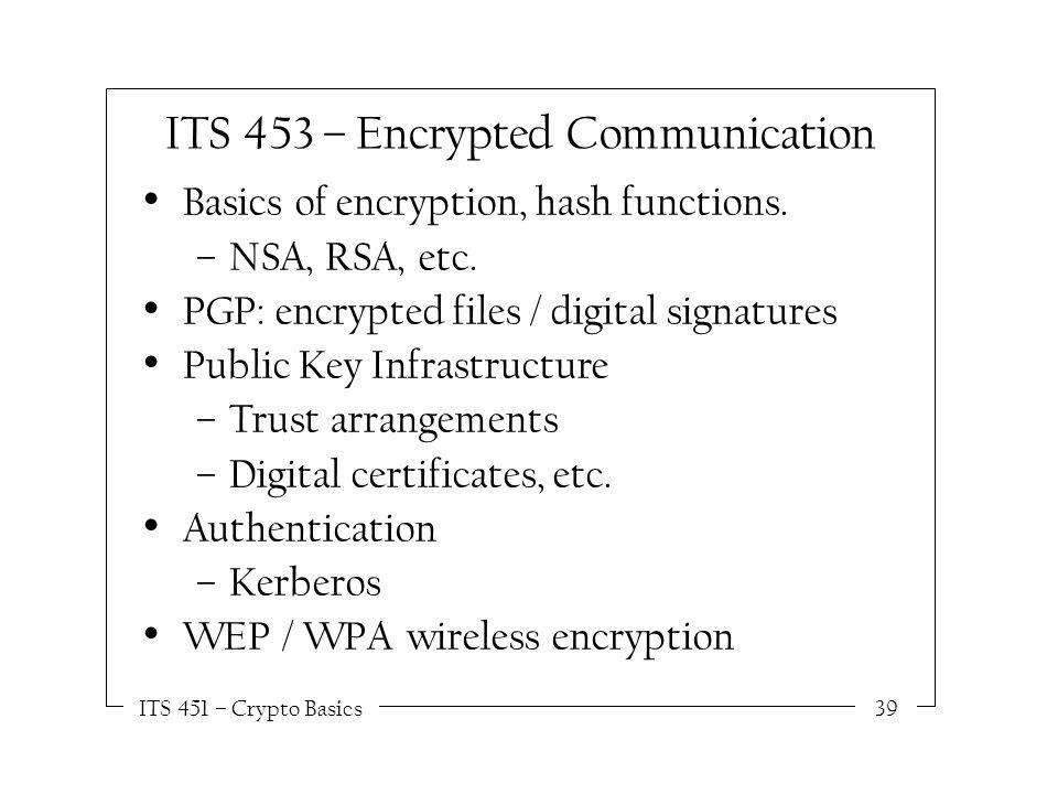 ITS 451 – Crypto Basics39 ITS 453 – Encrypted Communication Basics of encryption, hash functions.