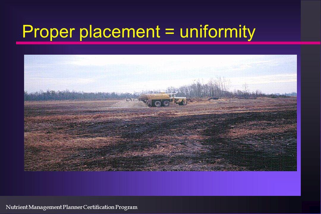 Nutrient Management Planner Certification Program Proper placement = uniformity