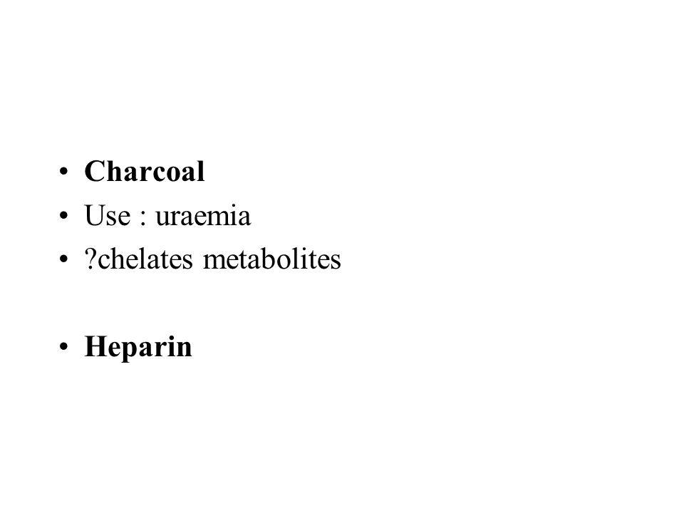 Charcoal Use : uraemia chelates metabolites Heparin