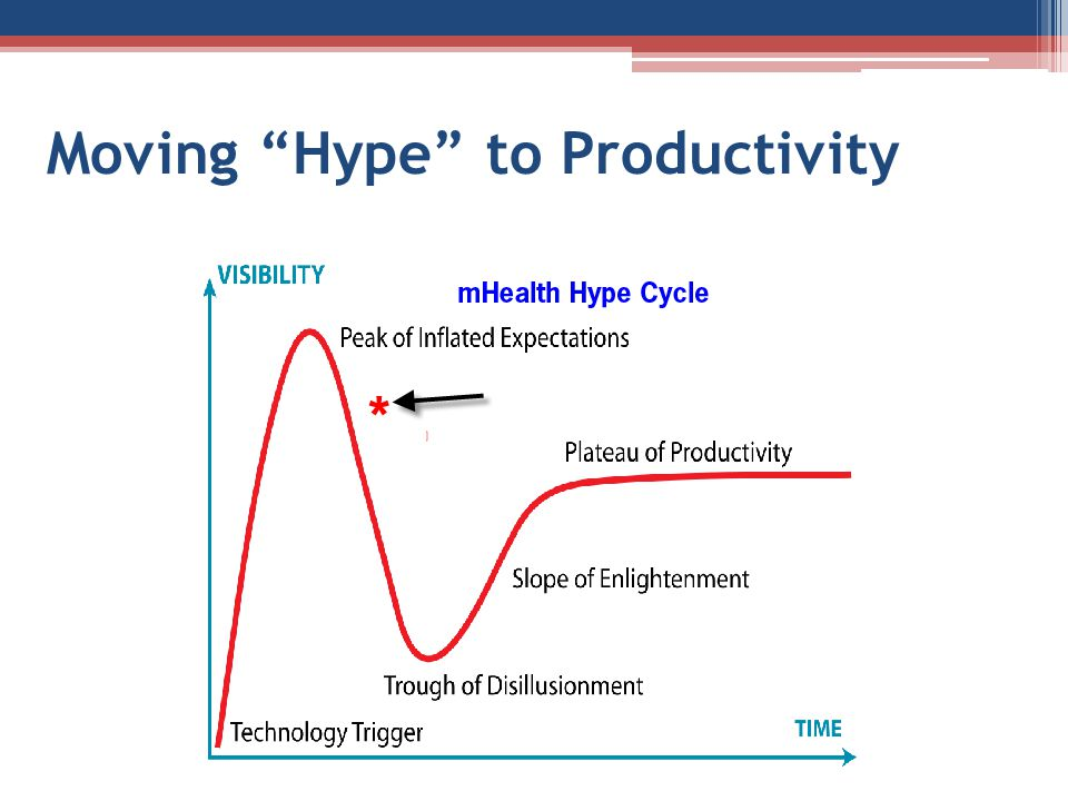 Moving Hype to Productivity