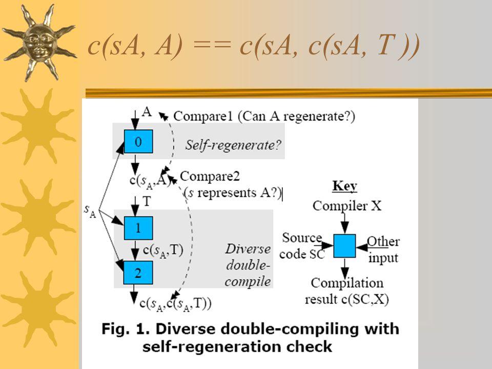 c(sA, A) == c(sA, c(sA, T ))