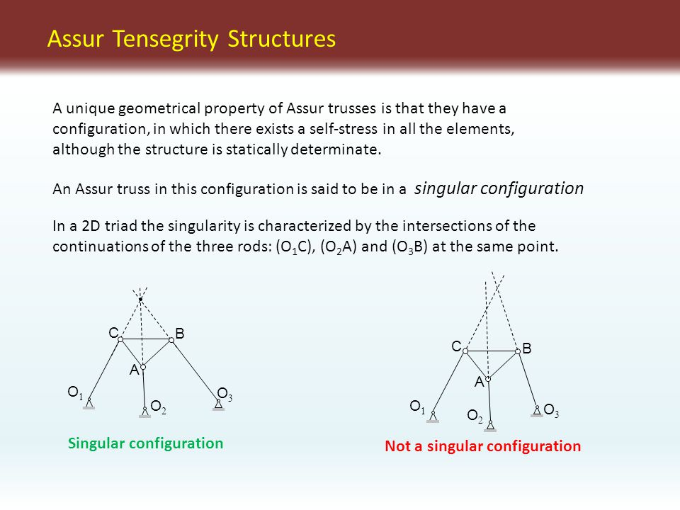 Assur Tensegrity Structures A unique geometrical property of Assur trusses is that they have a configuration, in which there exists a self-stress in all the elements, although the structure is statically determinate.