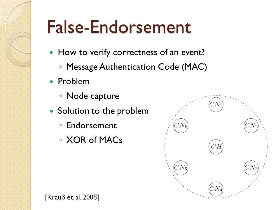 False-Endorsement How to verify correctness of an event? ◦ Message Authentication Code (MAC) Problem ◦ Node capture Solution to the problem ◦ Endorsem