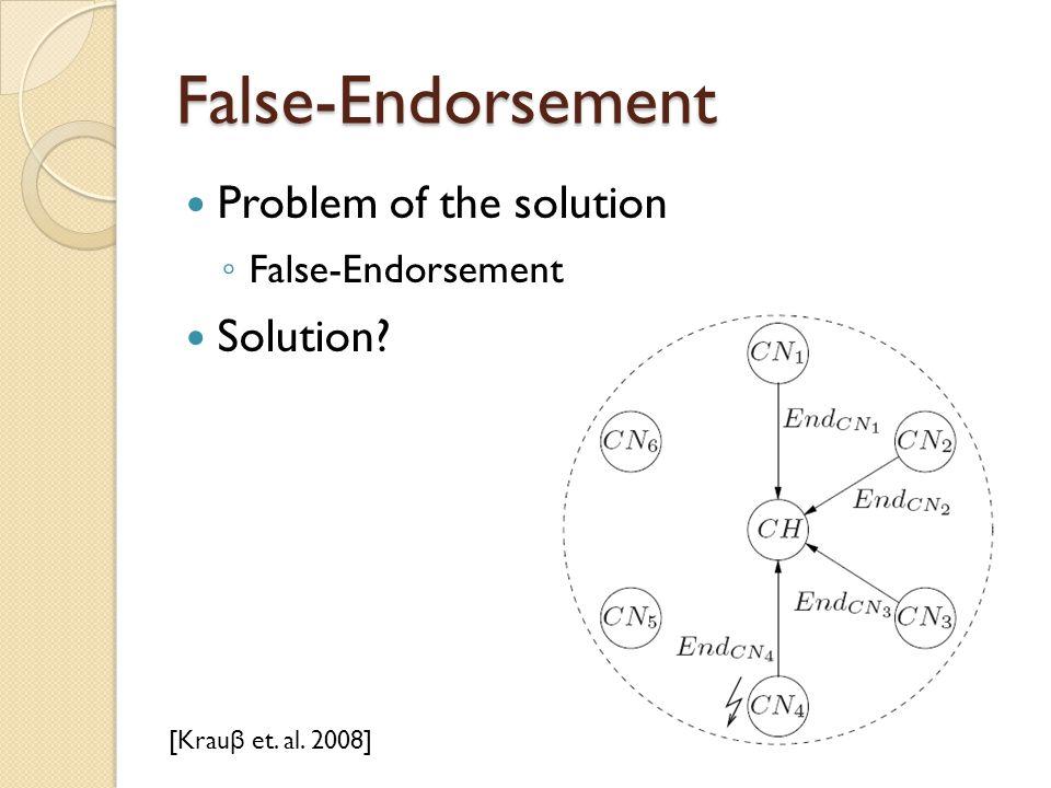 False-Endorsement Problem of the solution ◦ False-Endorsement Solution? [Krau β et. al. 2008]