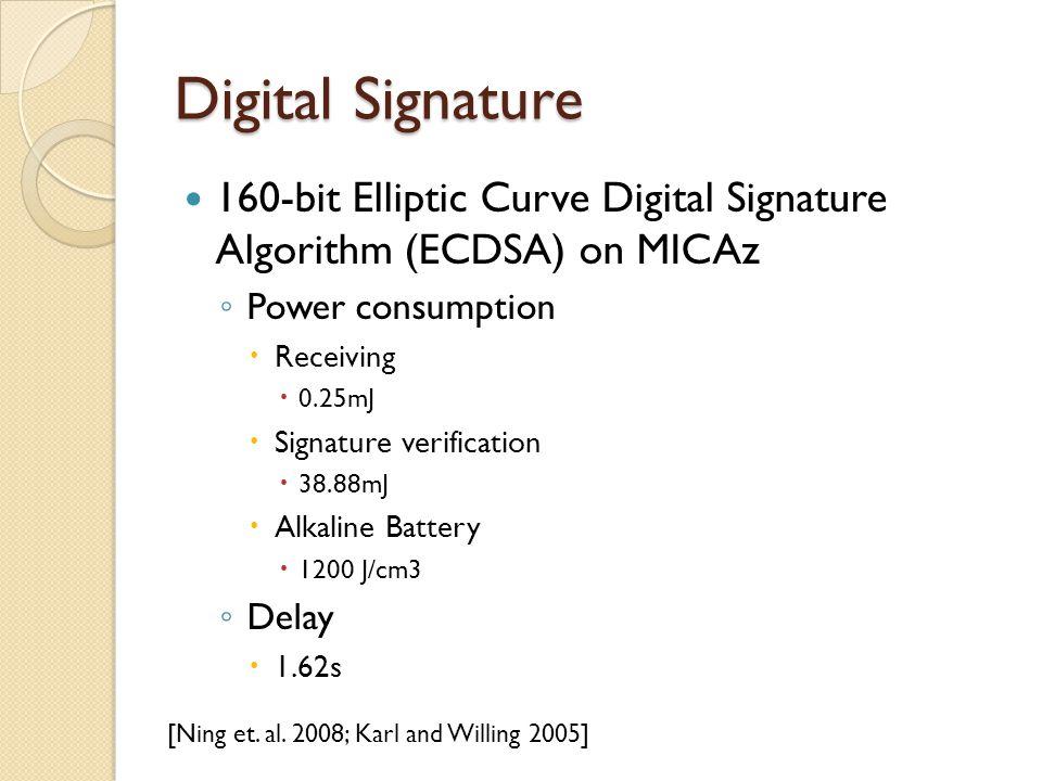 Digital Signature 160-bit Elliptic Curve Digital Signature Algorithm (ECDSA) on MICAz ◦ Power consumption  Receiving  0.25mJ  Signature verification  38.88mJ  Alkaline Battery  1200 J/cm3 ◦ Delay  1.62s [Ning et.