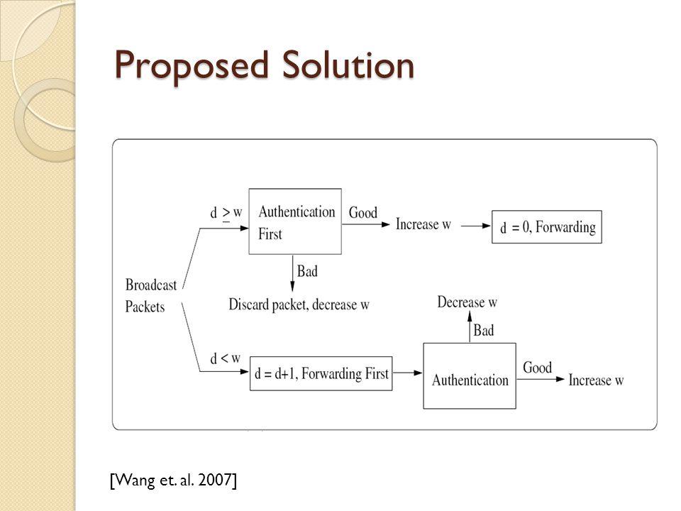 Proposed Solution [Wang et. al. 2007]