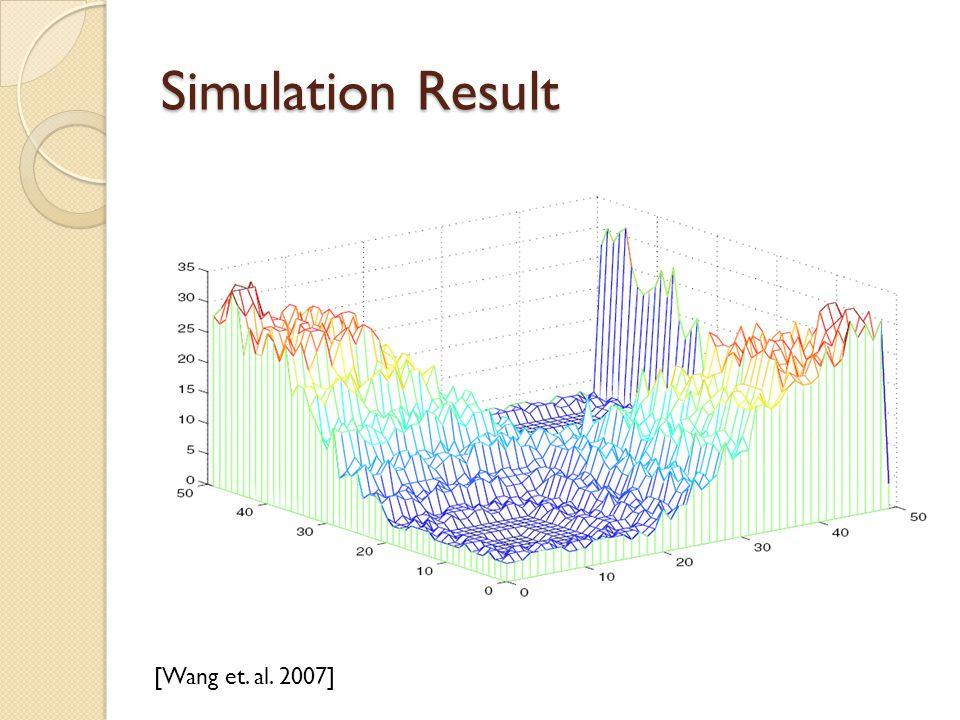 Simulation Result [Wang et. al. 2007]