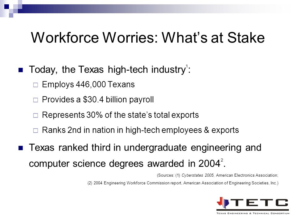Workforce Worries: What's at Stake Today, the Texas high-tech industry 1 :  Employs 446,000 Texans  Provides a $30.4 billion payroll  Represents 30