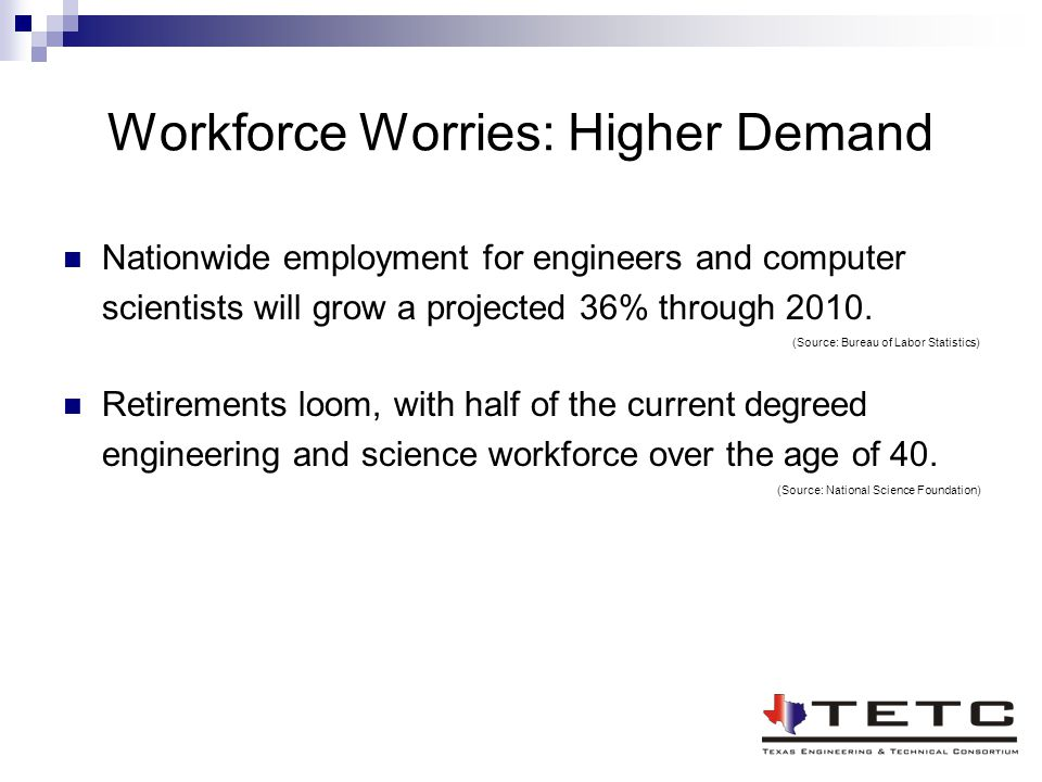 Workforce Worries: Higher Demand Nationwide employment for engineers and computer scientists will grow a projected 36% through 2010.