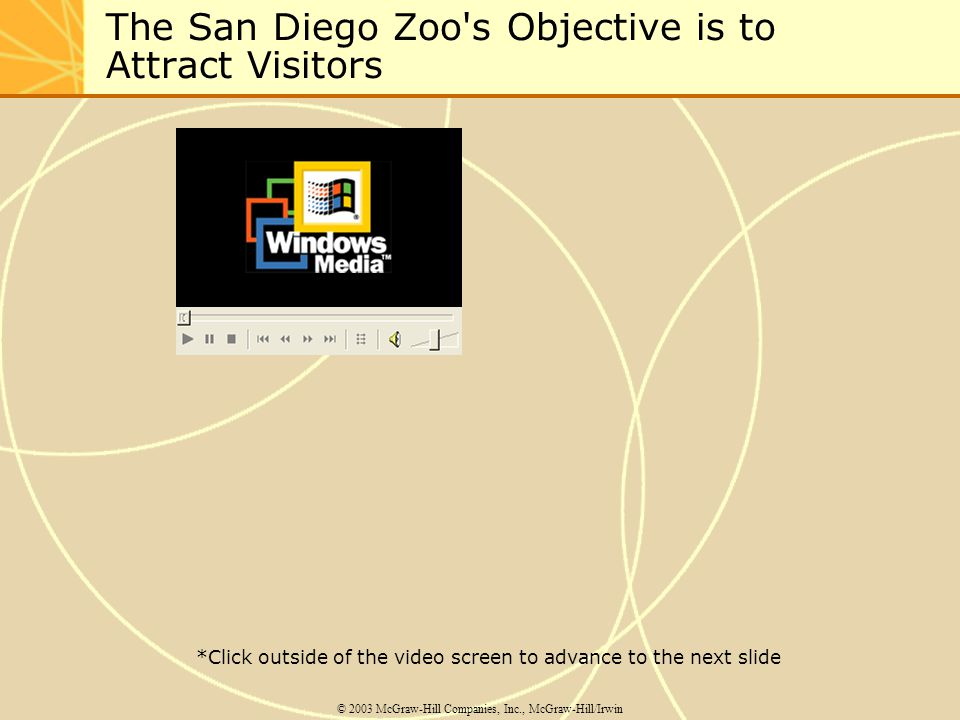 The San Diego Zoo s Objective is to Attract Visitors © 2003 McGraw-Hill Companies, Inc., McGraw-Hill/Irwin *Click outside of the video screen to advance to the next slide