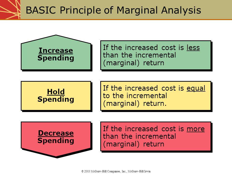 BASIC Principle of Marginal Analysis © 2003 McGraw-Hill Companies, Inc., McGraw-Hill/Irwin Increase Spending Decrease Spending Hold Spending Hold Spen