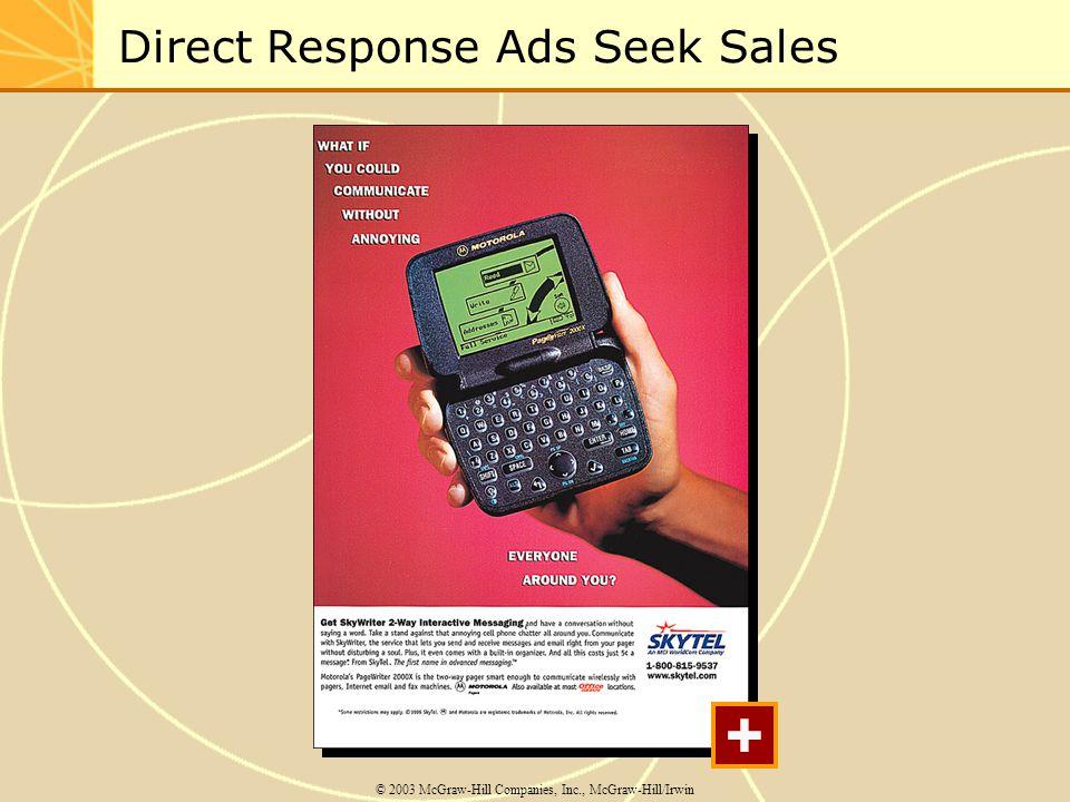 Direct Response Ads Seek Sales © 2003 McGraw-Hill Companies, Inc., McGraw-Hill/Irwin +