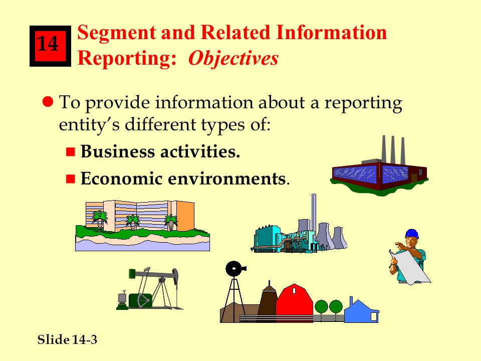 Slide 14-3 14 Segment and Related Information Reporting: Objectives lTo provide information about a reporting entity's different types of: n Business activities.
