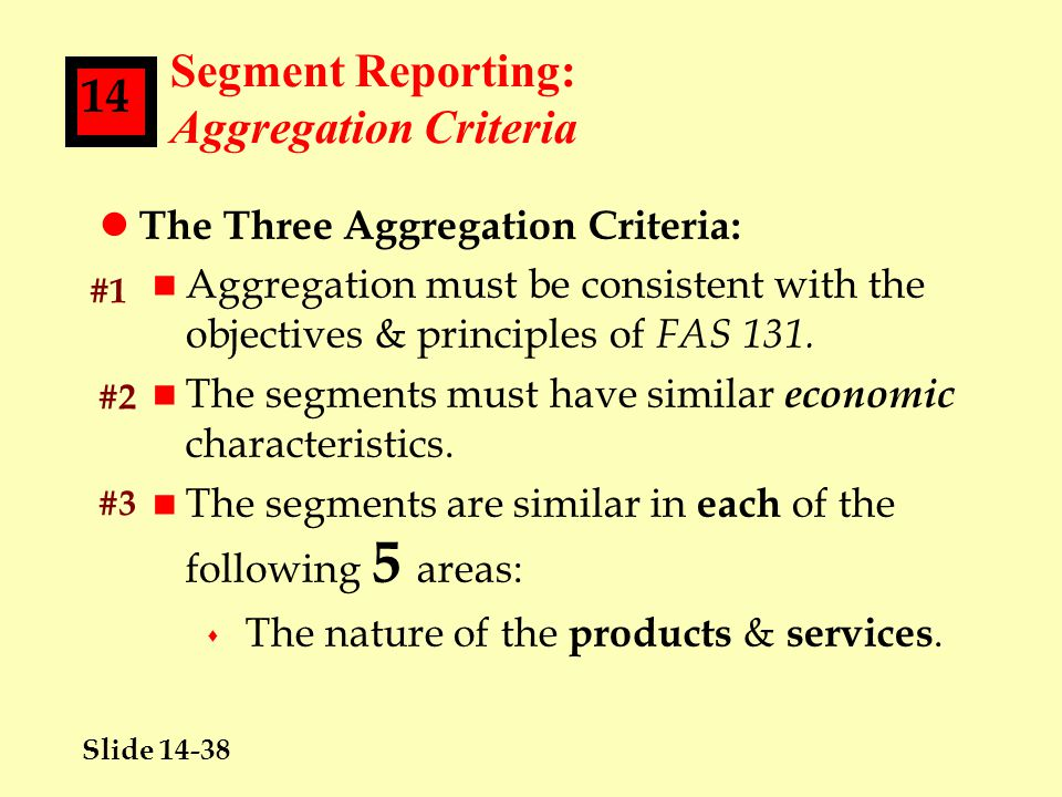 Slide 14-38 14 Segment Reporting: Aggregation Criteria l The Three Aggregation Criteria: n Aggregation must be consistent with the objectives & principles of FAS 131.