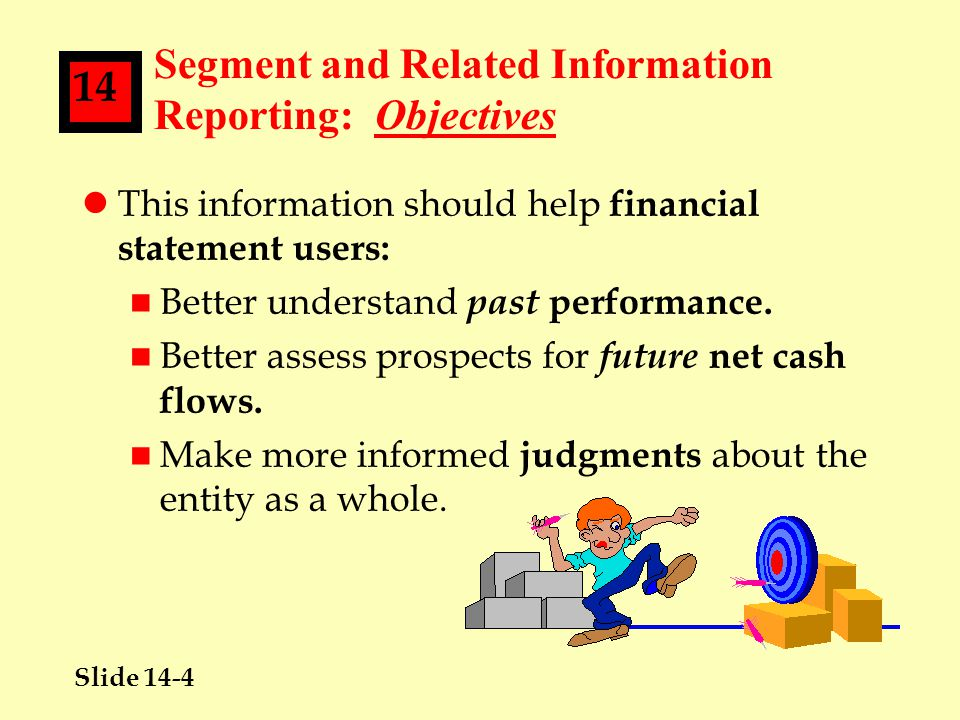 Slide 14-5 14 Segment and Related Information Reporting: Overview & Applicability l Segment and related information reporting under FAS 131 consists of disclosing the following 4 informational items: Operating segments.