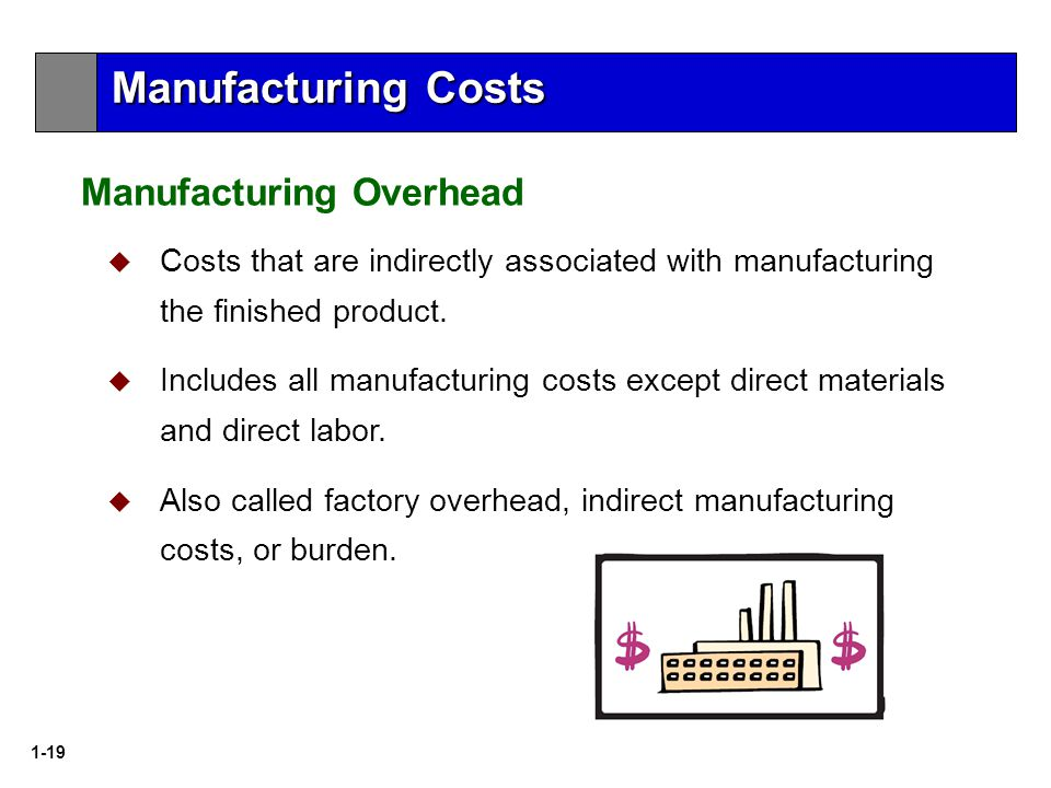 1-19  Costs that are indirectly associated with manufacturing the finished product.