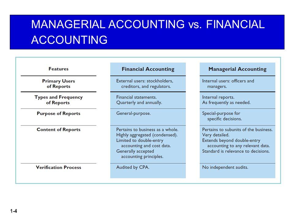 1-4 MANAGERIAL ACCOUNTING vs. FINANCIAL ACCOUNTING