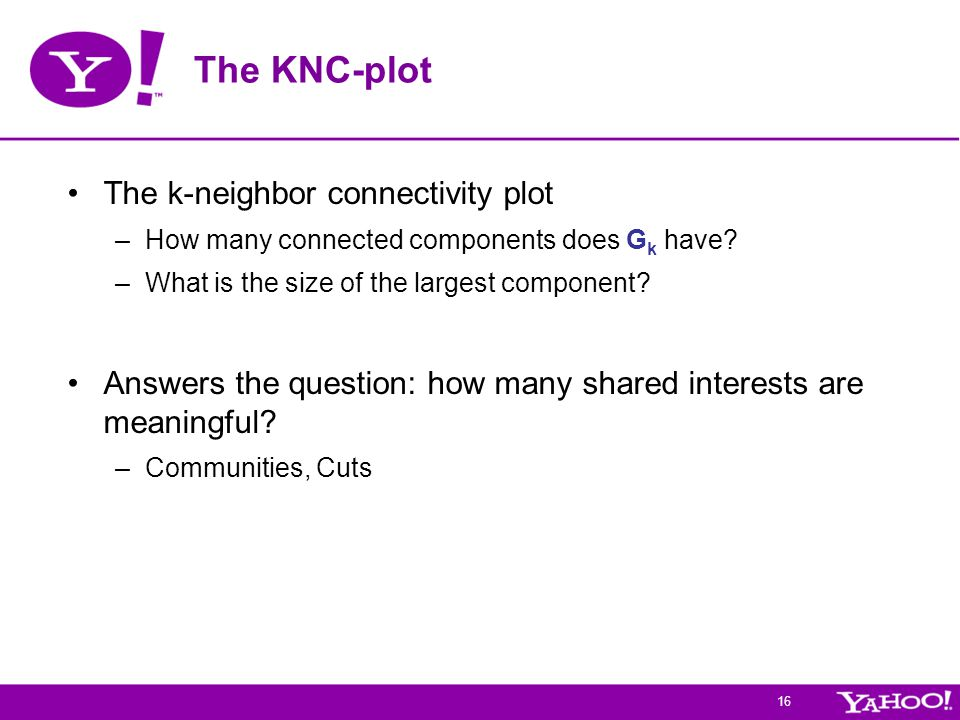 16 The KNC-plot The k-neighbor connectivity plot –How many connected components does G k have? –What is the size of the largest component? Answers the