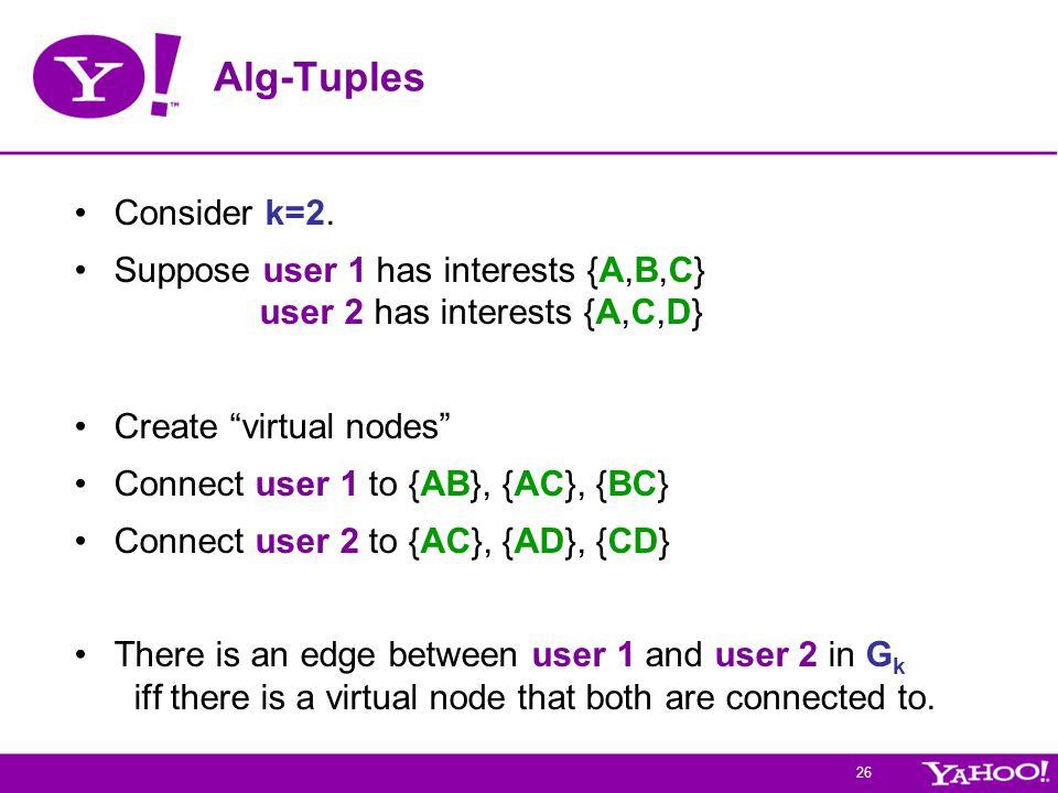 26 Alg-Tuples Consider k=2.