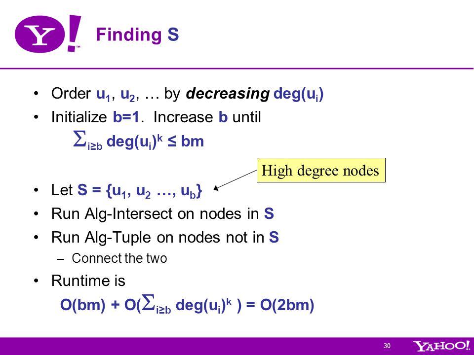 30 Order u 1, u 2, … by decreasing deg(u i ) Initialize b=1. Increase b until  i≥b deg(u i ) k ≤ bm Let S = {u 1, u 2 …, u b } Run Alg-Intersect on n