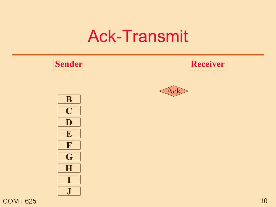 COMT 625 10 Ack-Transmit SenderReceiver B C D H G I F J E Ack