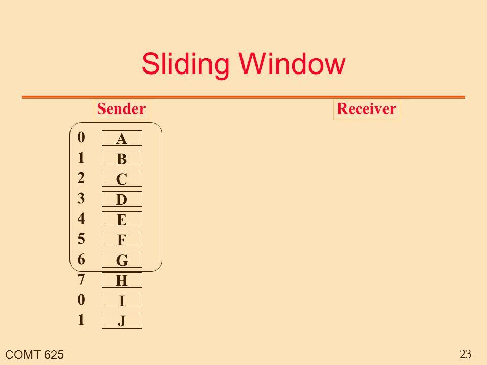 COMT 625 23 Sliding Window SenderReceiver A B C D H G I F J E 0 2 1 1 0 6 7 4 5 3