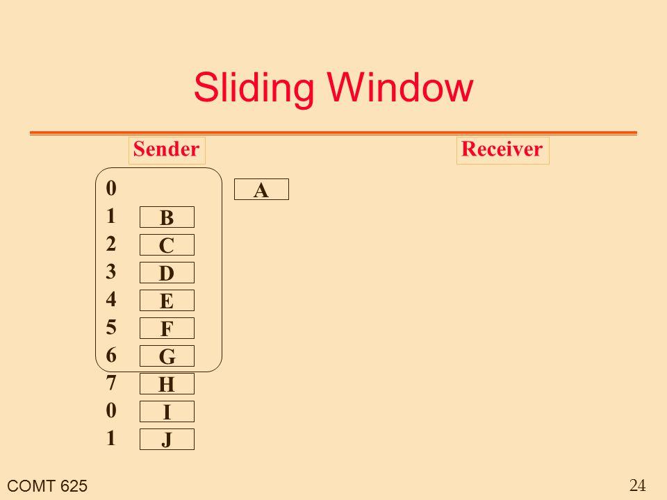 COMT 625 24 Sliding Window SenderReceiver A B C D H G I F J E 0 2 1 1 0 6 7 4 5 3