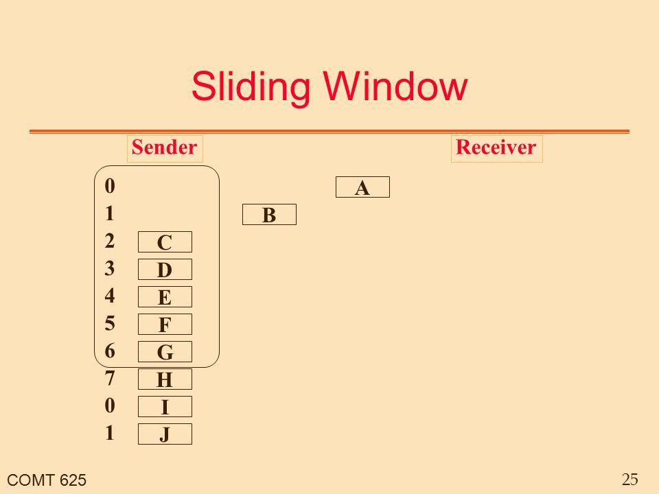 COMT 625 25 Sliding Window SenderReceiver A B C D H G I F J E 0 2 1 1 0 6 7 4 5 3