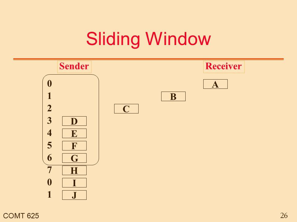 COMT 625 26 Sliding Window SenderReceiver A B C D H G I F J E 0 2 1 1 0 6 7 4 5 3