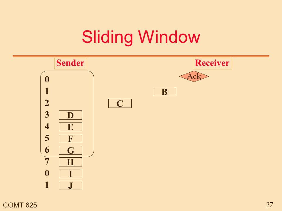 COMT 625 27 Sliding Window SenderReceiver B C D H G I F J E 0 2 1 1 0 6 7 4 5 3 Ack