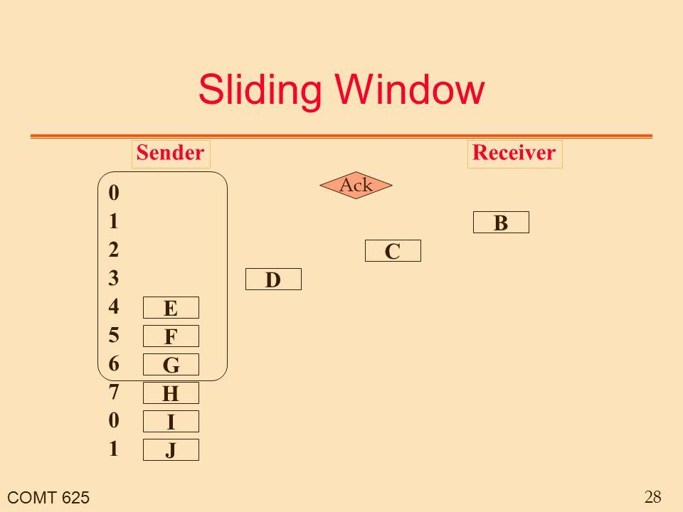 COMT 625 28 Sliding Window SenderReceiver B C D H G I F J E 0 2 1 1 0 6 7 4 5 3 Ack