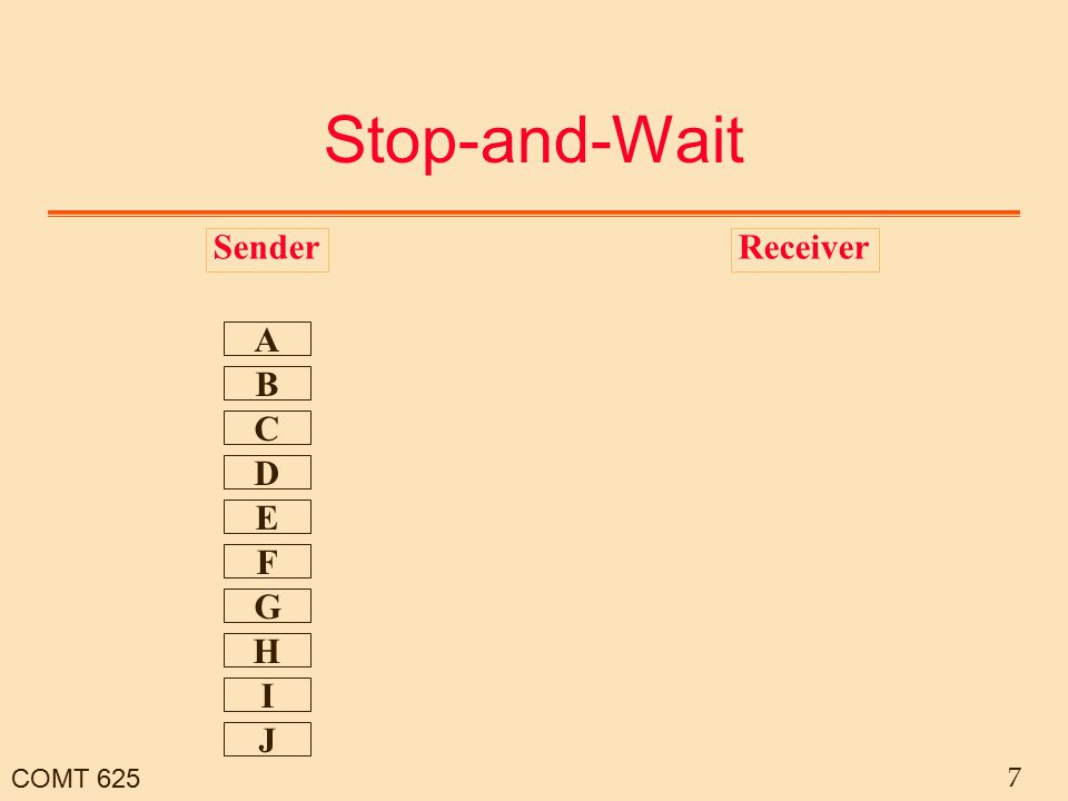COMT 625 7 Stop-and-Wait SenderReceiver A B C D H G I F J E