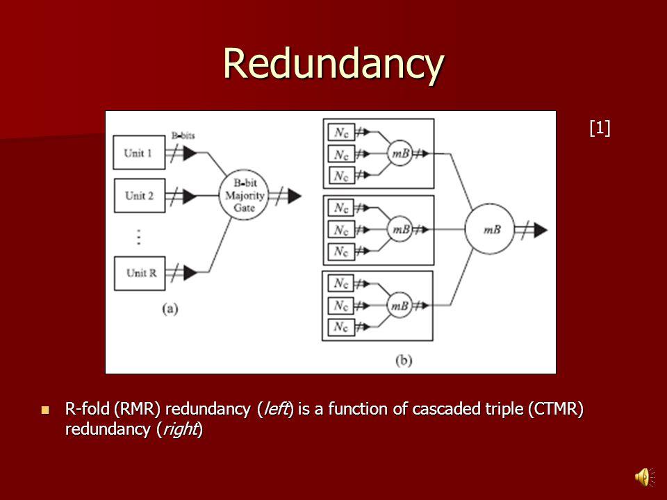 Redundancy R-fold (RMR) redundancy (left) is a function of cascaded triple (CTMR) redundancy (right) R-fold (RMR) redundancy (left) is a function of cascaded triple (CTMR) redundancy (right) [1]