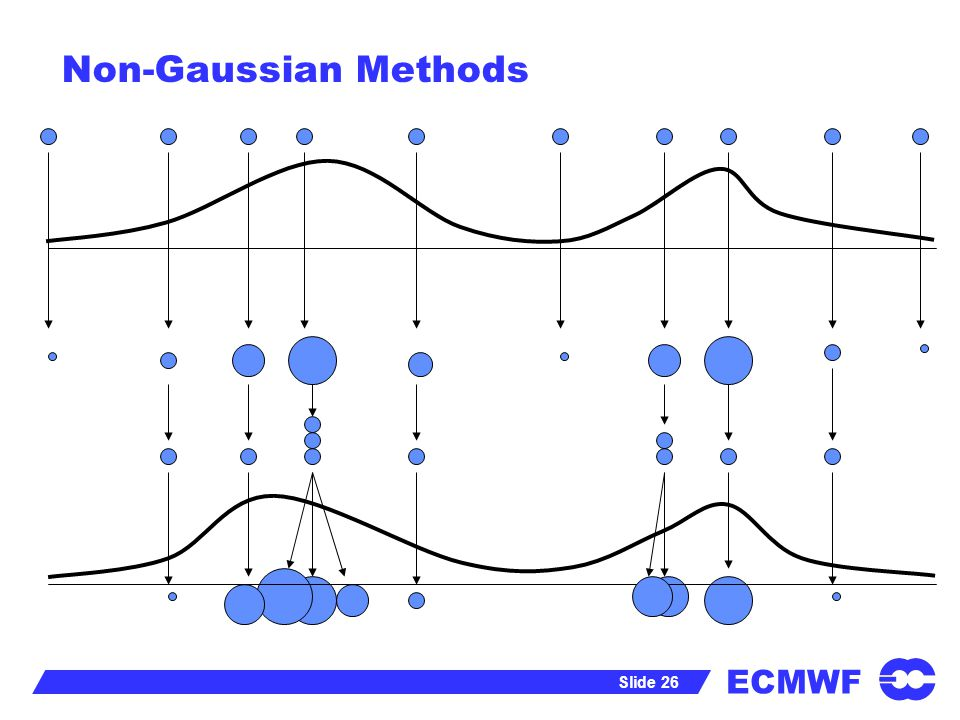 ECMWF Slide 26 Non-Gaussian Methods