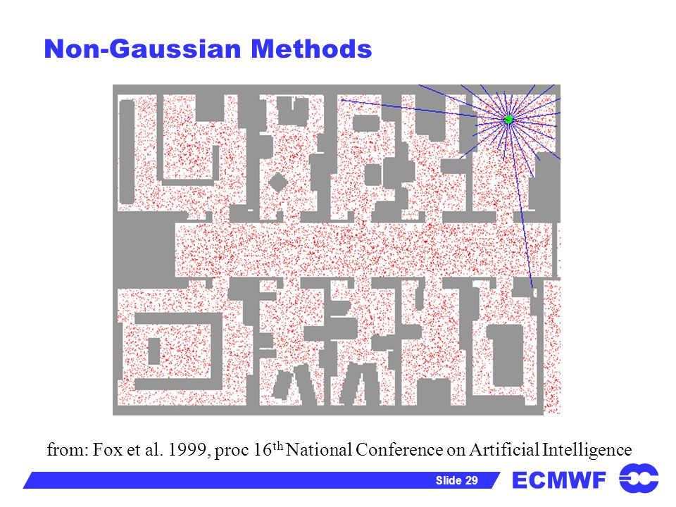 ECMWF Slide 29 Non-Gaussian Methods from: Fox et al. 1999, proc 16 th National Conference on Artificial Intelligence