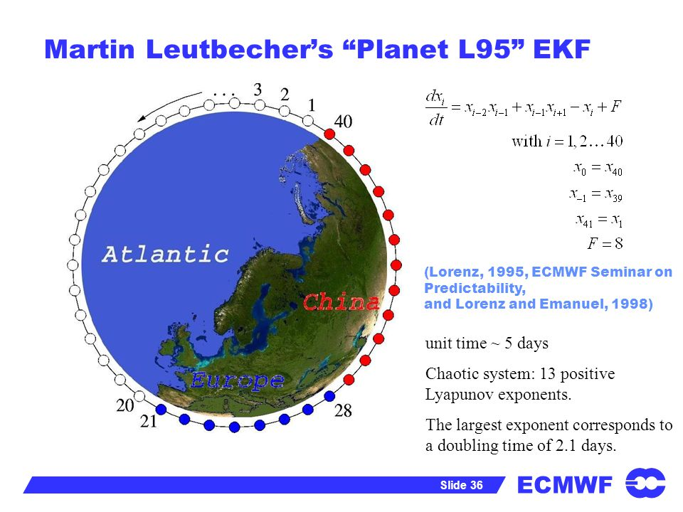 ECMWF Slide 36 (Lorenz, 1995, ECMWF Seminar on Predictability, and Lorenz and Emanuel, 1998) unit time ~ 5 days Chaotic system: 13 positive Lyapunov e
