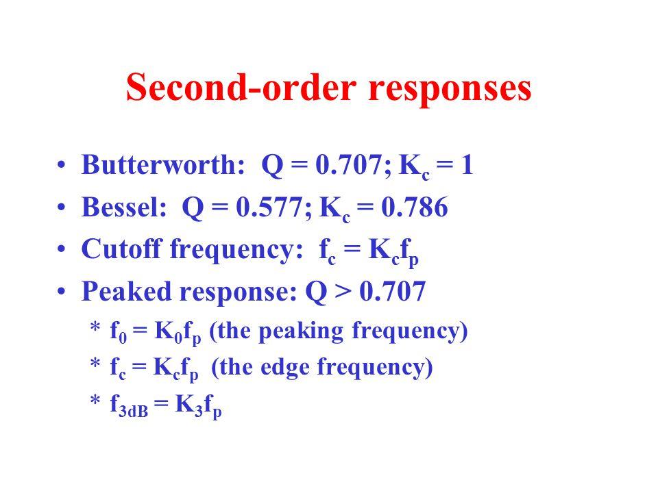 Second-order responses Butterworth: Q = 0.707; K c = 1 Bessel: Q = 0.577; K c = 0.786 Cutoff frequency: f c = K c f p Peaked response: Q > 0.707 *f 0