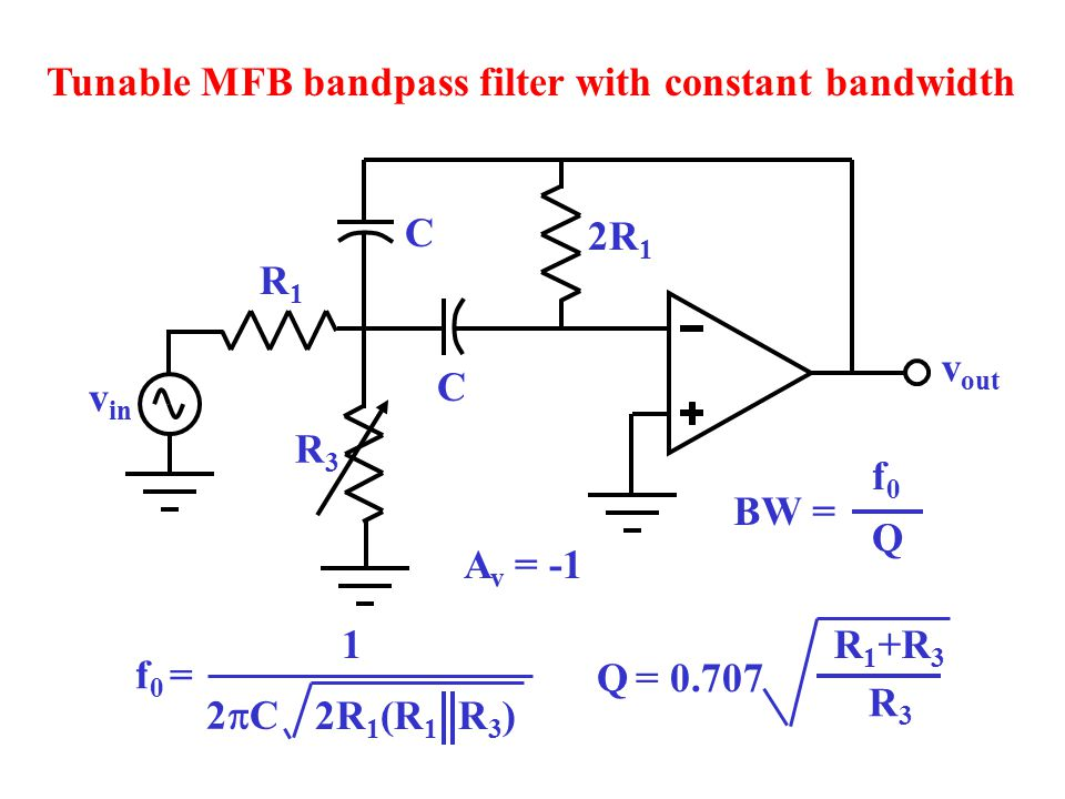 Tunable MFB bandpass filter with constant bandwidth v out v in 2R 1 C C R3R3 R 1 +R 3 Q = 0.707 R3R3 A v = -1 R1R1 2C2C 1 f 0 = 2R 1 (R 1 R 3 ) f0f0