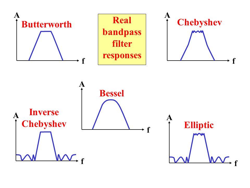 A f A f A f A f A f Chebyshev Inverse Chebyshev Butterworth Bessel Real bandpass filter responses Elliptic
