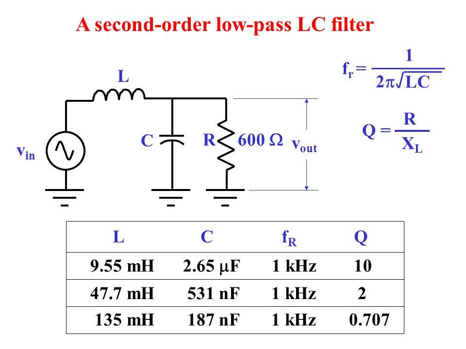 22 LC 1 f r = L C R v out v in Q = XLXL R A second-order low-pass LC filter 600  L C f R Q 9.55 mH 2.65  F 1 kHz 10 47.7 mH 531 nF 1 kHz 2 135 mH