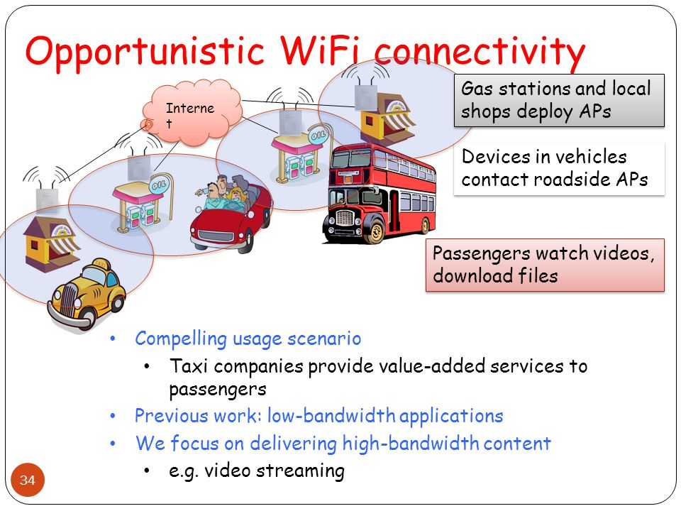 34 Opportunistic WiFi connectivity Interne t Compelling usage scenario Taxi companies provide value-added services to passengers Previous work: low-bandwidth applications We focus on delivering high-bandwidth content e.g.