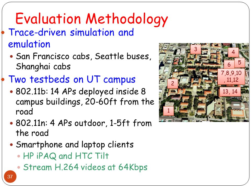 Trace-driven simulation and emulation San Francisco cabs, Seattle buses, Shanghai cabs Two testbeds on UT campus 802.11b: 14 APs deployed inside 8 campus buildings, 20-60ft from the road 802.11n: 4 APs outdoor, 1-5ft from the road Smartphone and laptop clients HP iPAQ and HTC Tilt Stream H.264 videos at 64Kbps 37 Evaluation Methodology 1 1 2 2 3 3 4 4 5 5 6 6 7,8,9,10, 11,12 13, 14