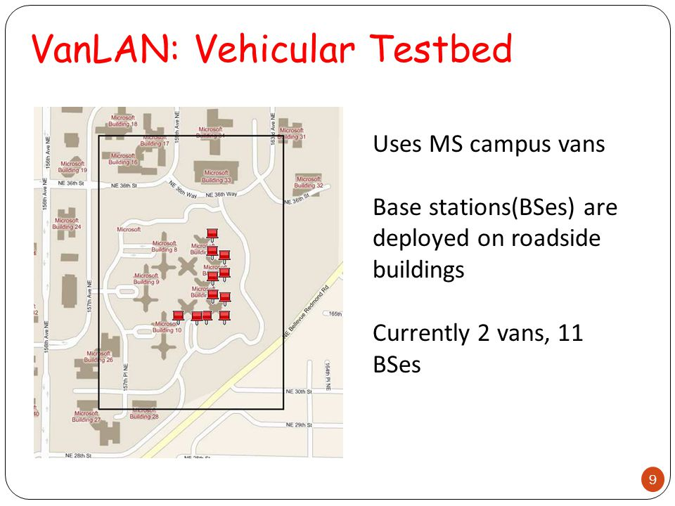 VanLAN: Vehicular Testbed Uses MS campus vans Base stations(BSes) are deployed on roadside buildings Currently 2 vans, 11 BSes 9