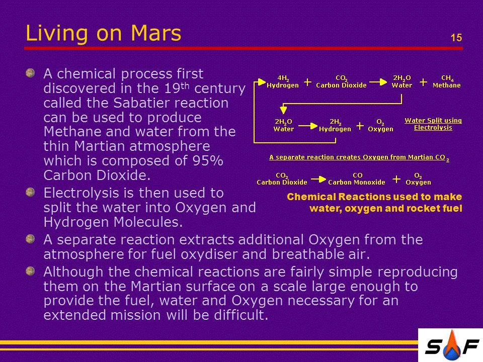 A chemical process first discovered in the 19 th century called the Sabatier reaction can be used to produce Methane and water from the thin Martian atmosphere which is composed of 95% Carbon Dioxide.