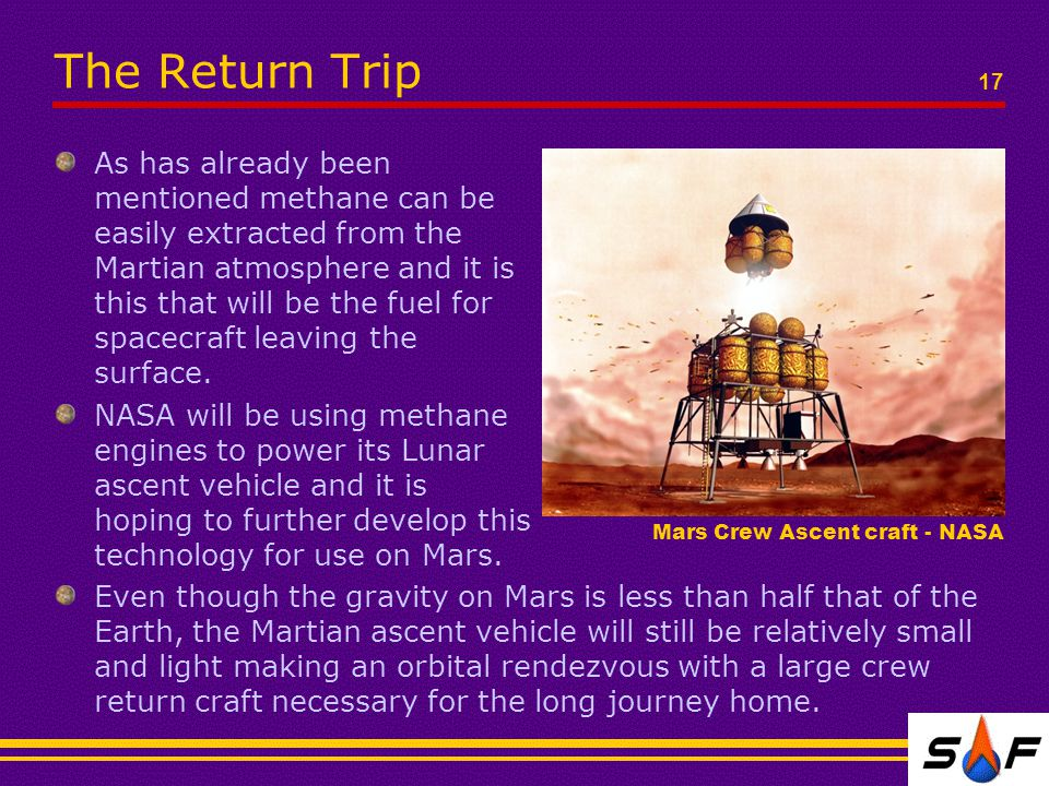 As has already been mentioned methane can be easily extracted from the Martian atmosphere and it is this that will be the fuel for spacecraft leaving the surface.