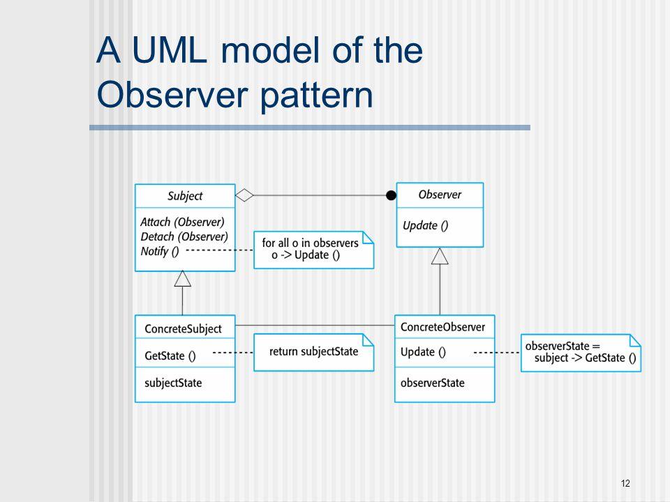 A UML model of the Observer pattern 12